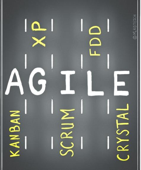 AGILE_practices