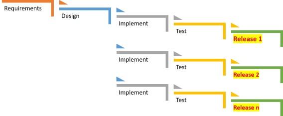 incremental2.jpg