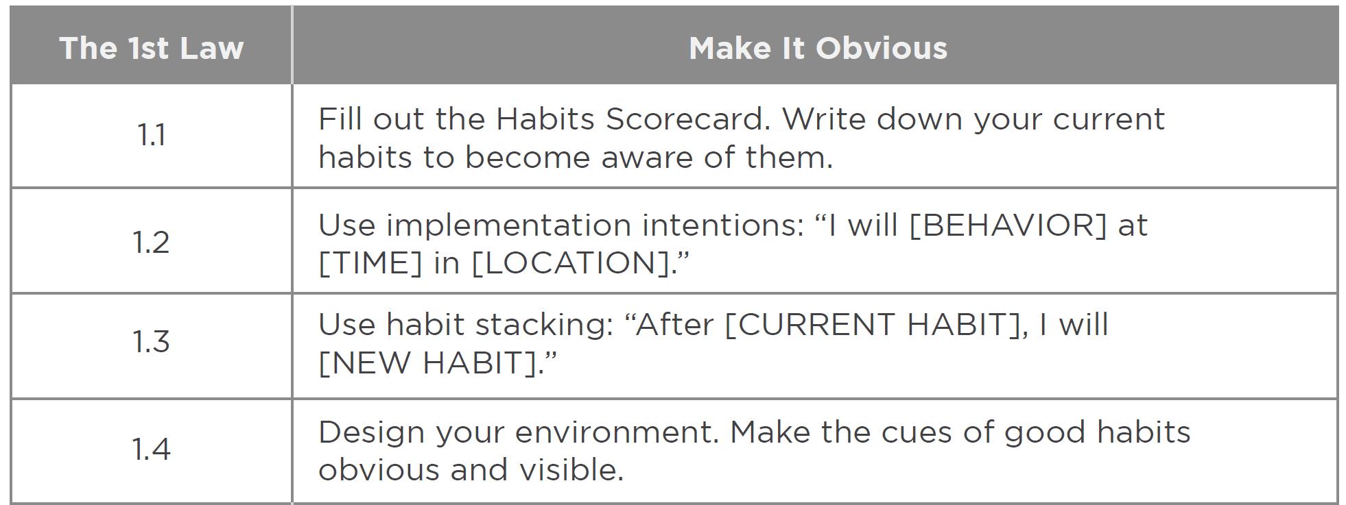 built_habit.png